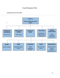 Deliverable Structure Chart Husky Air Project Charter