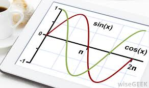 sine wave generators are used for many tasks including calibrating measurement equipment and generating sound effects
