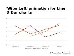 Powerpoint Chart Animation Right Powerpoint Chart Custom Animation For Different Chart
