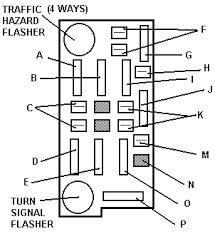 chevy truck fuse block diagrams chuck s chevy truck pages 77 fuse box
