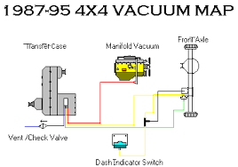 yj starter wiring diagram wiring diagrams and schematics vss wire jeep wrangler forum