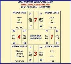 Image Result For Satta Matka Kalyan Open Today In 2019