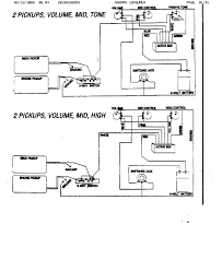 jackson hss wiring wiring diagram for you • jackson pickup wiring schema wiring diagram online rh 20 20 20 travelmate nz de hss wiring