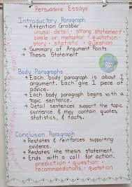 persuasive writing anchor chart teaching writing literacy