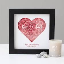 personalised 40th ruby anniversary watercolour gift