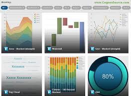 Cognossource Ibm Cognos Business Intelligence Component