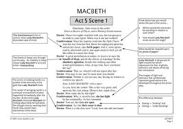 macbeth act scene supernatural characters by leandri  macbeth act 5 scene 1 ofsted outstanding lesson