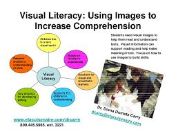 Visual Literacy Definitions Carry Visual Literacy