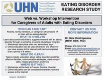 eating disorders research paper business studies exam papers eating disorders anorexia essay research paper