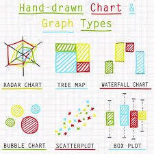 Different Types Of Charts And Graphs Different Types Of Charts And Graphs In Excel Oder Hand
