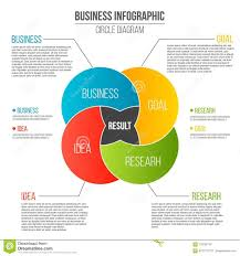 Art Venn Diagram Creative Illustration Of Business Presentation Slide Template Circle
