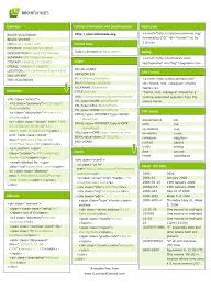 python regex cheat sheet cheat sheet all cheat sheets in one page