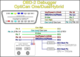 obd wiring diagram sesapro prepossessing carlplant