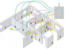 typical wiring diagram for a house wiring diagram typical house wiring diagram nilza