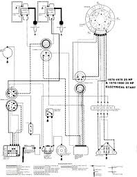 wiring diagram for boat kill switch the wiring diagram kill switch wiring diagram boat digitalweb wiring diagram
