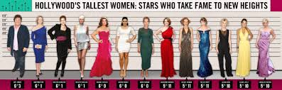 Celebrity Heights How Tall Are Celebrities Heights Of