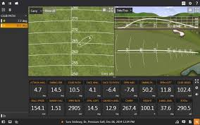 The Most Important Factor In Fitting Trackman Golf