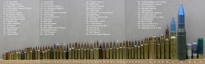 Ammo Comparison Charts For Guns