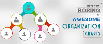 Easy Org Charts In Powerpoint Powerpoint Tutorial 7 How To Create An Organization Chart