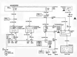similiar chevy suburban wiring schematic keywords chevy suburban wiring schematic