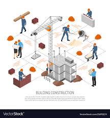 Construction Flow Chart Isometric Building Construction Flowchart