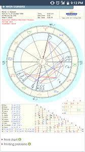 ✨Me✨ — So Sun Sign is Libra, Ascendant ...
