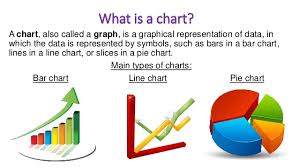 Charts Graphs And Tables