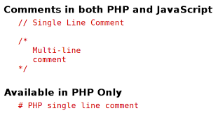 PHP Versus JavaScript Comments   Programmer's Notes