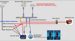 gateway wiring diagram search for wiring diagrams \u2022 InterMotive Fast Idle at Intermotive Gateway Wiring Diagram