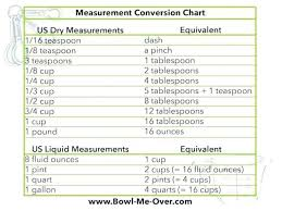 Liquid Measurement Conversion Chart Liquid Conversions Charts 2019