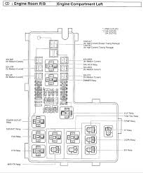 diagram 2004 toyota tacoma fuse box diagram