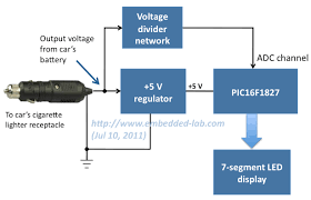 voltage monitor for car's battery and its charging system dodge charger designs at Battery Charger Flow Diagram
