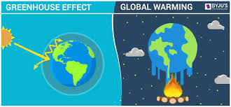 green house effect greenhouse effect and global warming importnace and differences