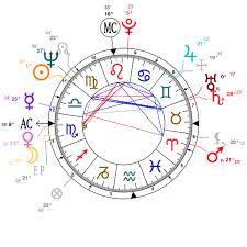 Paul Mccartney Birth Chart Astrology And Natal Chart Of Linda Mccartney Born On 1941 09 24