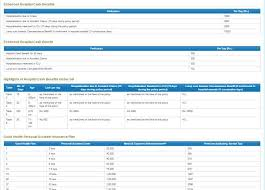 The New India Assurance Company Limited Mediclaim Policy