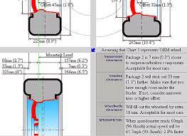 Tire Size Calculator Compare Tire Size Conversion