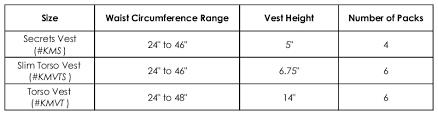 Waist Circumference Chart View Size Chart