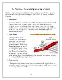 Project Report On Personal Finance