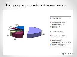 Презентация на тему Курсовая работа по экономике на тему Роль  12 Структура российской экономики