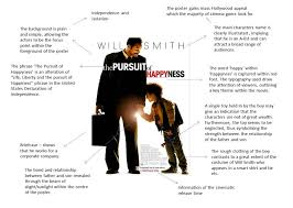 lessons from the pursuit of happyness karthik balachandrarajan  lessons from the pursuit of happyness karthik balachandrarajan pulse linkedin