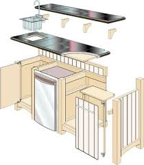 Free Home Bar Building Plans | Home Bar Plans  Easy to Build Home Bars and