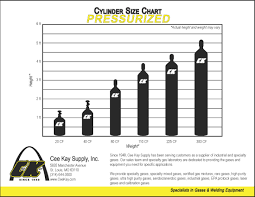 Boc Gas Bottle Sizes Chart Oxygen Cylinder Sizes Gas Images Industrial Chart Rigorous
