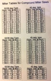 Crown Molding Size Chart Crown Molding Size Chart Chart Of Bevel And Miter Angles For