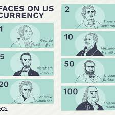 Faces On Every U S Bill List And Photos