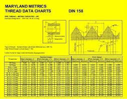 Metric Taper Pipe Mt Maryland Metrics