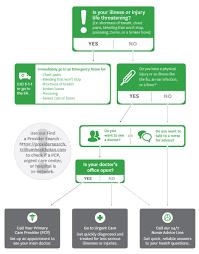 trillium community health plan
