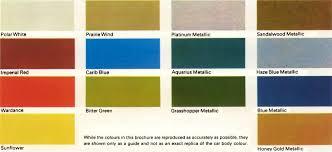 Paint Colours For The Imp