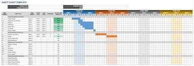 Task Management Spreadsheet Template Free Google Docs And Spreadsheet Templates Smartsheet