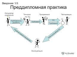 Презентация на тему Дипломный проект Разработка  2 Инициатор изменения ТехнологПрограммистТестировщик