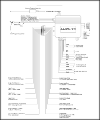 page 24 of audiovox automobile alarm aa rs40cs user guide wiring diagram